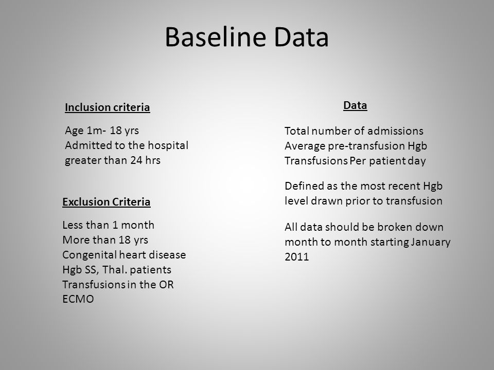 Baseline Data Inclusion criteria Age 1m- 18 yrs Admitted to the hospital greater than 24 hrs Exclusion Criteria Less than 1 month More than 18 yrs Congenital heart disease Hgb SS, Thal.
