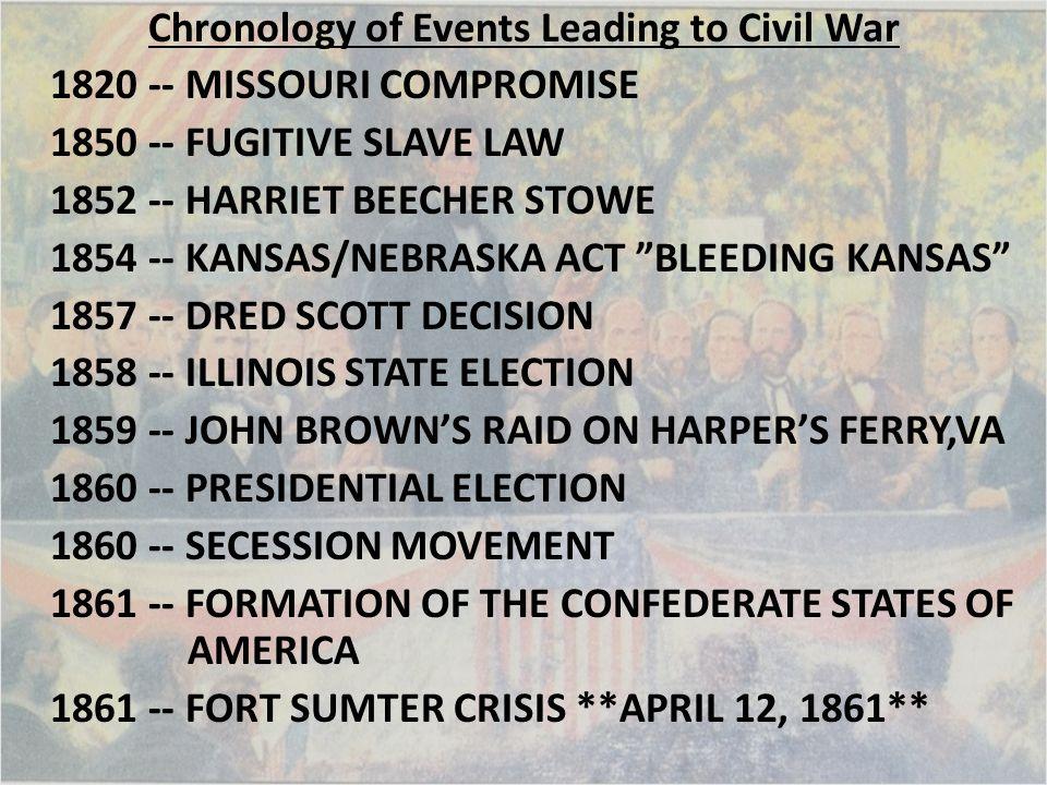 Chronology of Events Leading to Civil War 1820 -- MISSOURI COMPROMISE 1850 -- FUGITIVE SLAVE LAW 1852 -- HARRIET BEECHER STOWE 1854 -- KANSAS/NEBRASKA