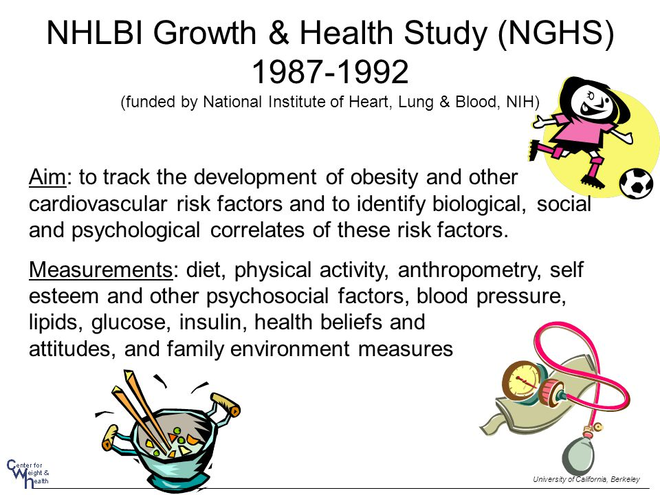 NHLBI Growth & Health Study (NGHS) 1987-1992 (funded by National Institute of Heart, Lung & Blood, NIH) Aim: to track the development of obesity and o