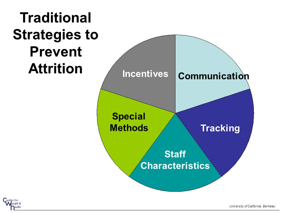 Communication Incentives Special Methods Staff Characteristics Tracking Traditional Strategies to Prevent Attrition University of California, Berkeley