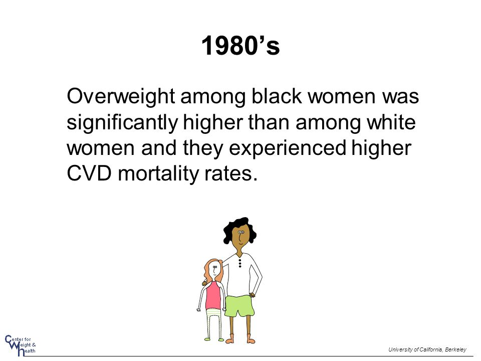 1980's Overweight among black women was significantly higher than among white women and they experienced higher CVD mortality rates.