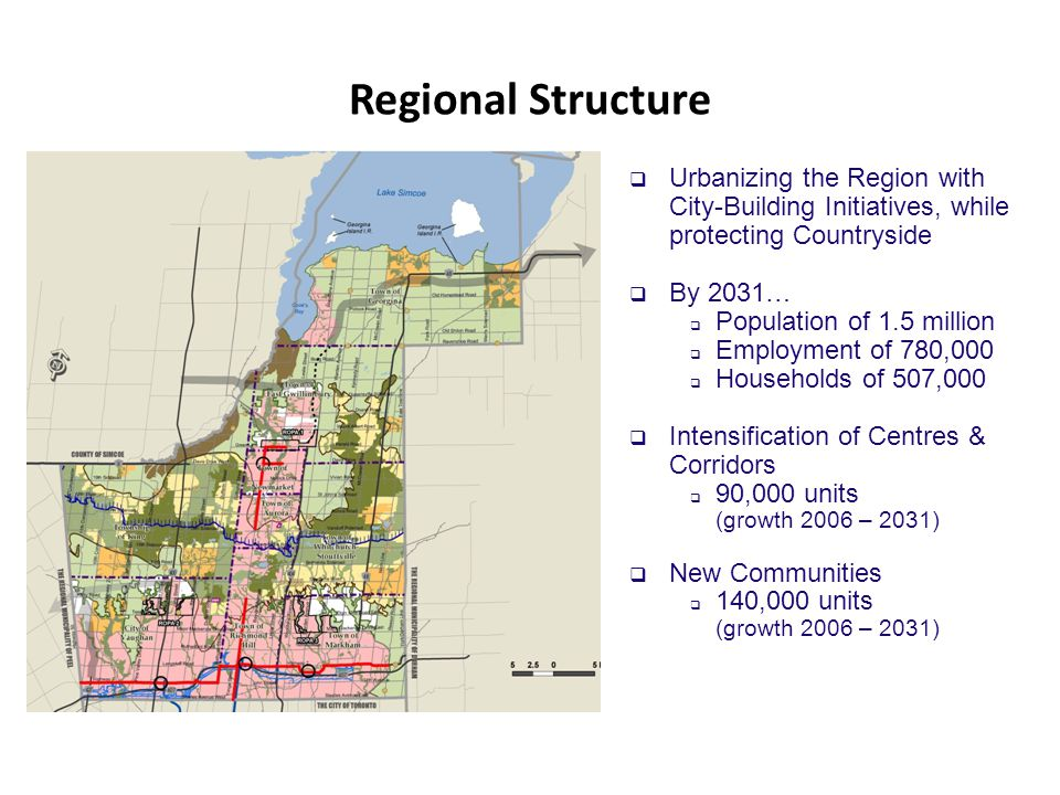 Regional Structure  Urbanizing the Region with City-Building Initiatives, while protecting Countryside  By 2031…  Population of 1.5 million  Employment of 780,000  Households of 507,000  Intensification of Centres & Corridors  90,000 units (growth 2006 – 2031)  New Communities  140,000 units (growth 2006 – 2031)