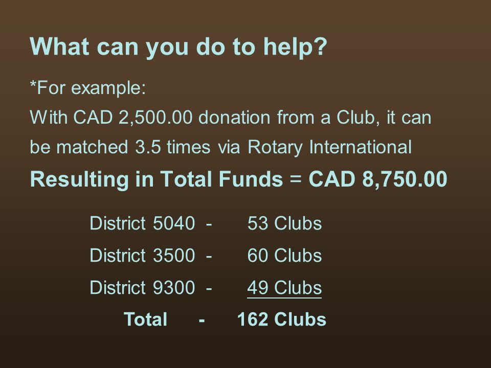 What can you do to help? *For example: With CAD 2,500.00 donation from a Club, it can be matched 3.5 times via Rotary International Resulting in Total