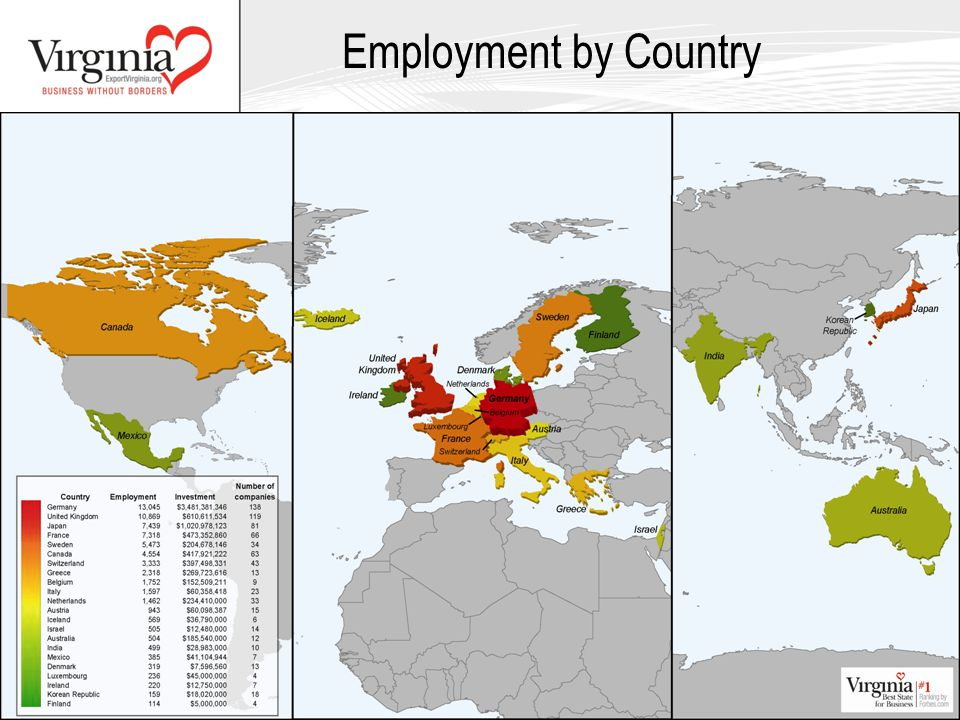 Employment by Country