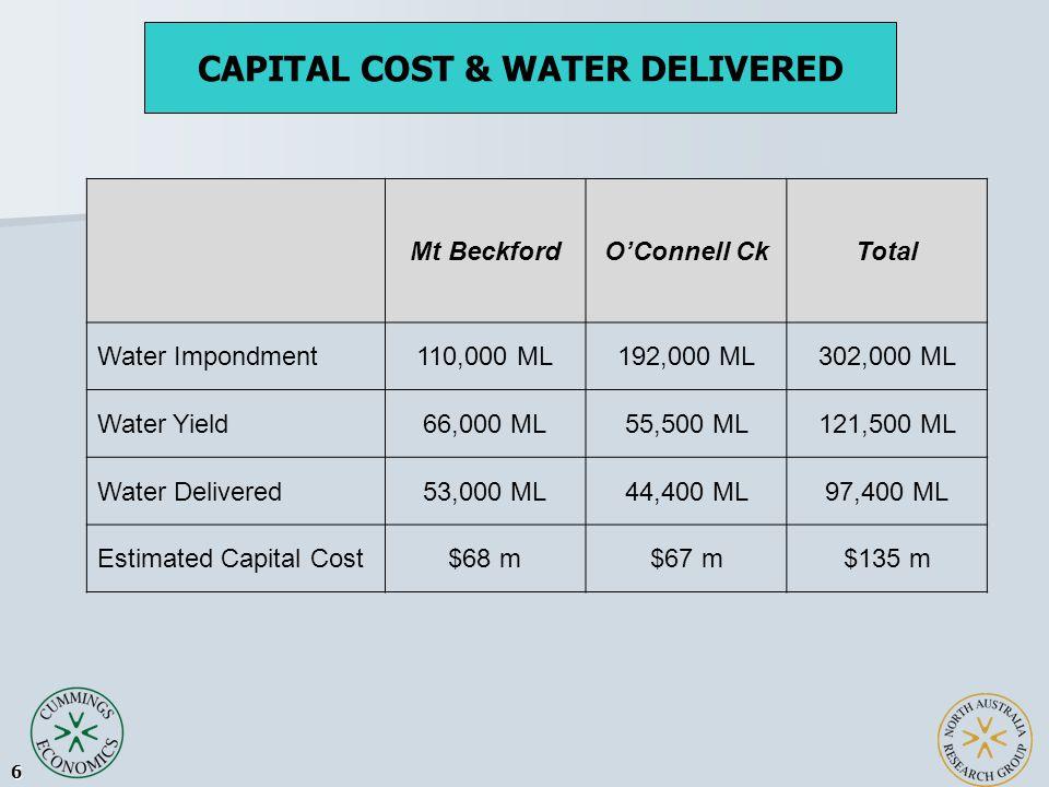 7 YIELD & MEAN ANNUAL FLOW Mt Beckford O'Connell Ck Total Water Yield66,000 ML55,000 ML121,500 ML Mean Annual River Flow at Location 132,000 ML (Hughenden) 533,600 ML (Richmond) 533,600 ML (Richmond) % Yield of Mean Annual Flow50%10%23% Mean Annual Runoff at Mouth3,857,000 ML % Yield of Mean Annual Runoff at Mouth 1.7%1.4%3.2%