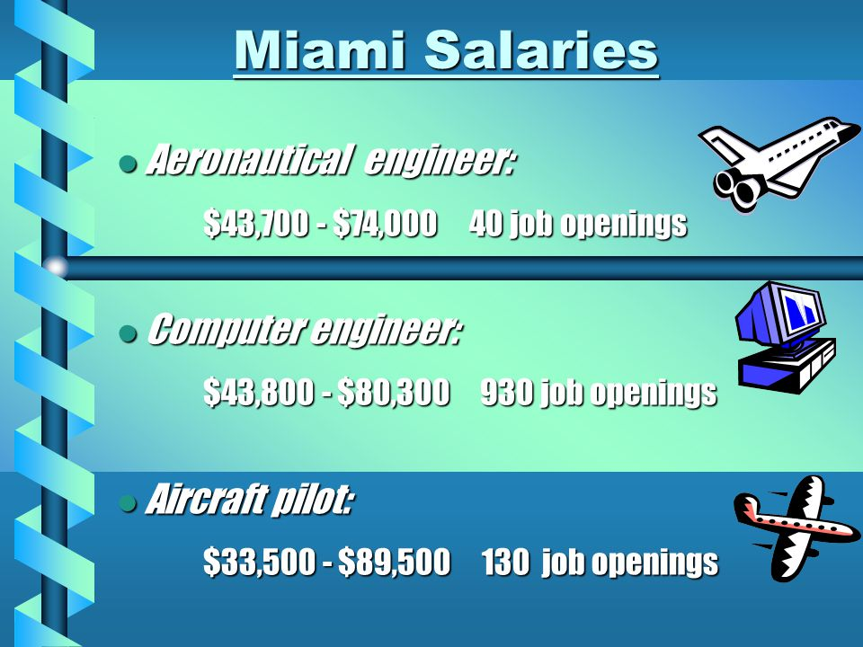 Description of Careers l Aeronautical Engineer: Do engineering to design, construct, and test aircraft, missiles, etc. l Computer Engineer: Analyze da