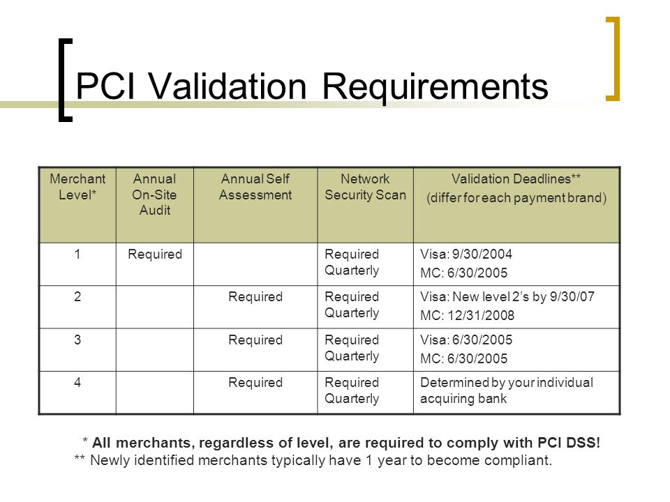 PCI Validation Requirements Merchant Level* Annual On-Site Audit Annual Self Assessment Network Security Scan Validation Deadlines** (differ for each