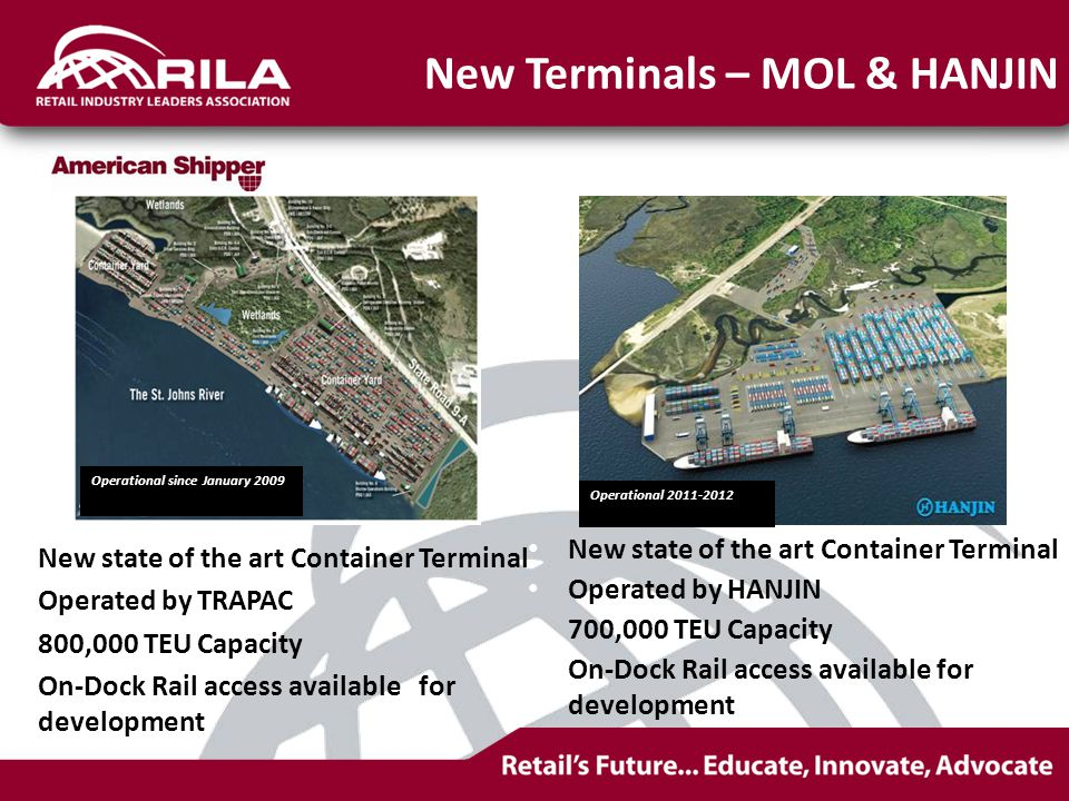 New Terminals – MOL & HANJIN New state of the art Container Terminal Operated by TRAPAC 800,000 TEU Capacity On-Dock Rail access available for development New state of the art Container Terminal Operated by HANJIN 700,000 TEU Capacity On-Dock Rail access available for development Operational 2011-2012 Operational since January 2009