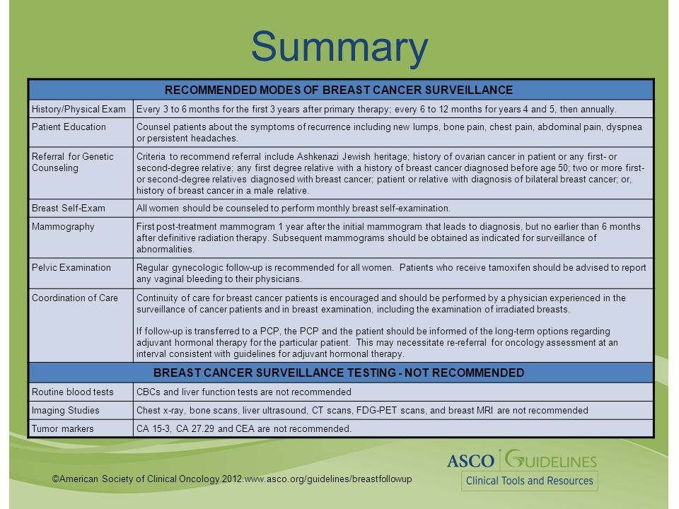 ©American Society of Clinical Oncology 2012.www.asco.org/guidelines/breastfollowup Summary RECOMMENDED MODES OF BREAST CANCER SURVEILLANCE History/Phy