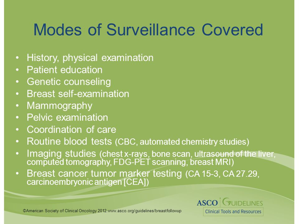 ©American Society of Clinical Oncology 2012.www.asco.org/guidelines/breastfollowup Modes of Surveillance Covered History, physical examination Patient