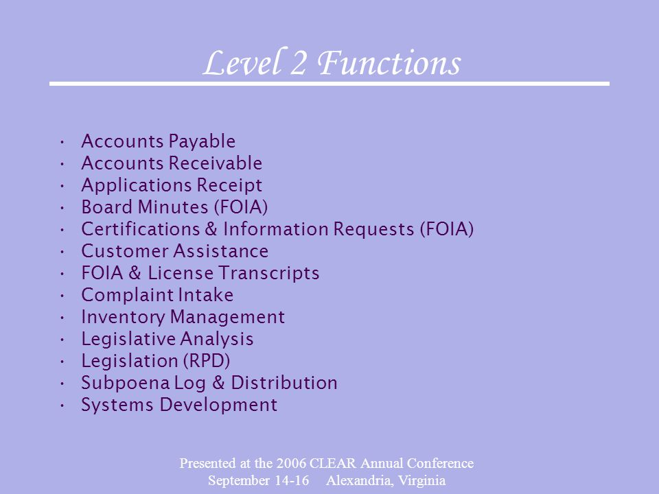 Presented at the 2006 CLEAR Annual Conference September 14-16 Alexandria, Virginia Level 2 Functions Accounts Payable Accounts Receivable Applications