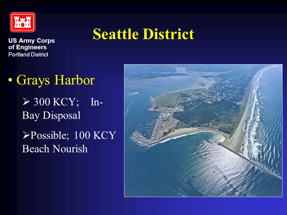 US Army Corps of Engineers Portland District Seattle District Grays Harbor  300 KCY; In- Bay Disposal  Possible; 100 KCY Beach Nourish