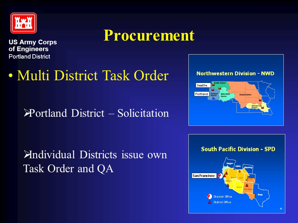 US Army Corps of Engineers Portland District Procurement Multi District Task Order  Portland District – Solicitation  Individual Districts issue own Task Order and QA