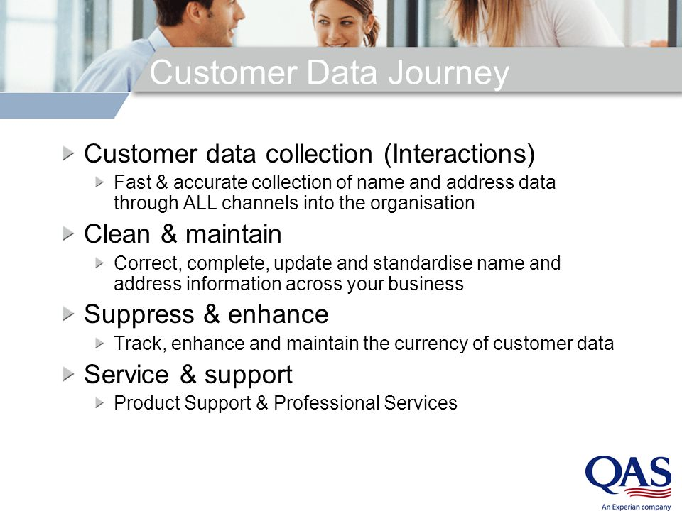 Customer Data Journey Customer data collection (Interactions) Fast & accurate collection of name and address data through ALL channels into the organi