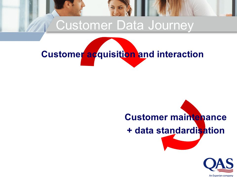 Customer Data Journey Customer acquisition and interaction Customer maintenance + data standardisation