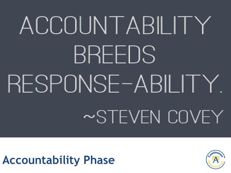Accountability Phase