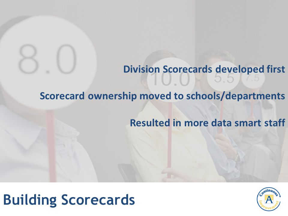 Building Scorecards Division Scorecards developed first Scorecard ownership moved to schools/departments Resulted in more data smart staff