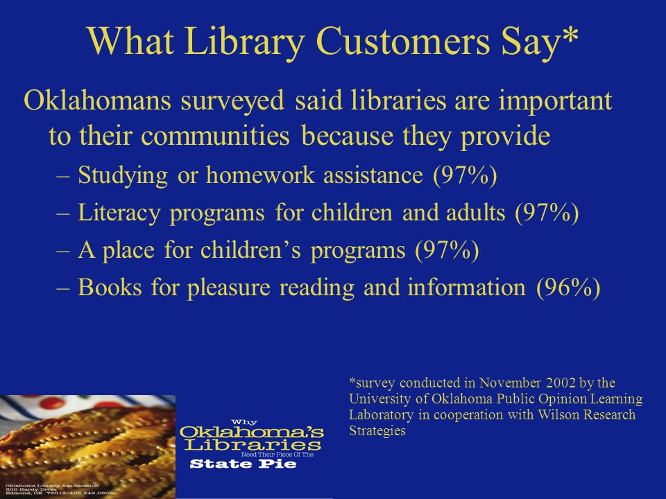 What Library Customers Say* Oklahomans surveyed said libraries are important to their communities because they provide –Studying or homework assistance (97%) –Literacy programs for children and adults (97%) –A place for children's programs (97%) –Books for pleasure reading and information (96%) *survey conducted in November 2002 by the University of Oklahoma Public Opinion Learning Laboratory in cooperation with Wilson Research Strategies
