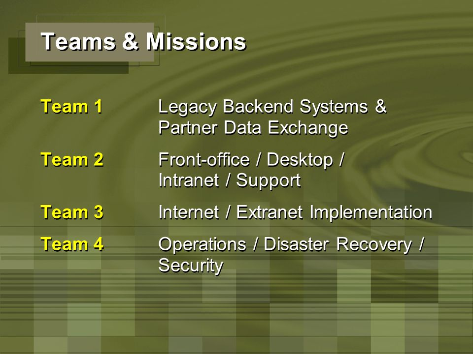Teams & Missions Team 1Legacy Backend Systems & Partner Data Exchange Team 2Front-office / Desktop / Intranet / Support Team 3Internet / Extranet Impl