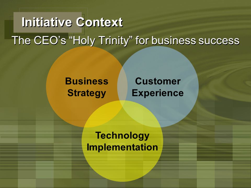 Initiative Context The CEO's Holy Trinity for business success Business Strategy Customer Experience Technology Implementation
