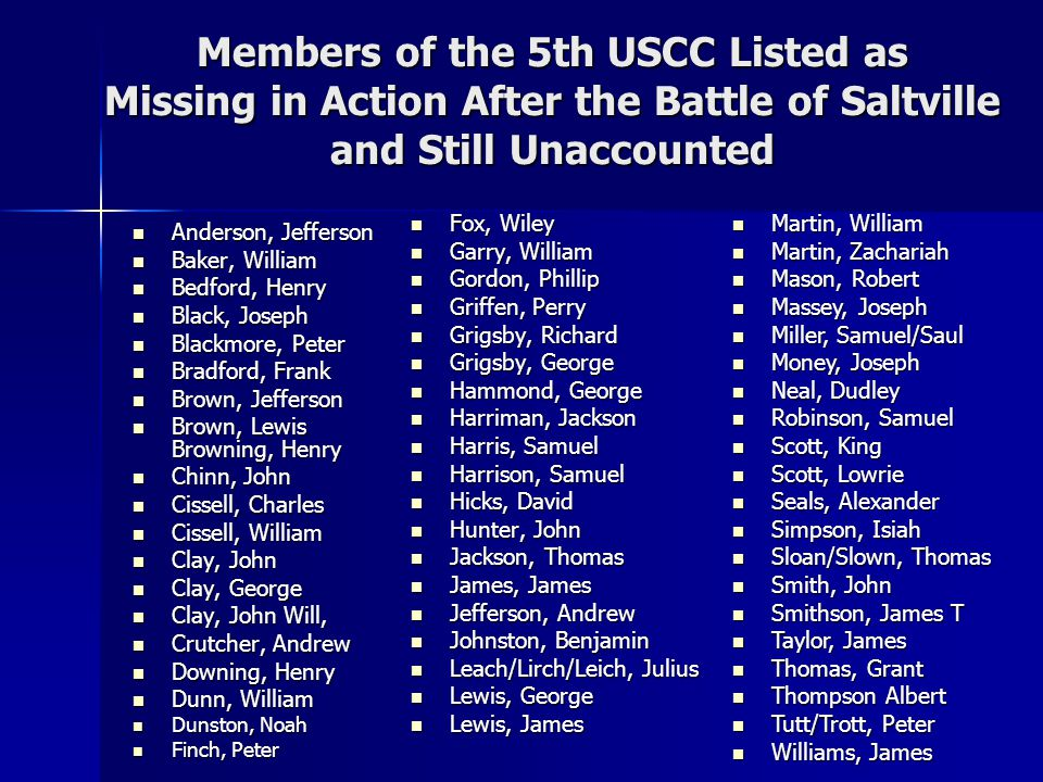 Members of the 5th USCC Listed as Missing in Action After the Battle of Saltville and Still Unaccounted Anderson, Jefferson Anderson, Jefferson Baker, William Baker, William Bedford, Henry Bedford, Henry Black, Joseph Black, Joseph Blackmore, Peter Blackmore, Peter Bradford, Frank Bradford, Frank Brown, Jefferson Brown, Jefferson Brown, Lewis Browning, Henry Brown, Lewis Browning, Henry Chinn, John Chinn, John Cissell, Charles Cissell, Charles Cissell, William Cissell, William Clay, John Clay, John Clay, George Clay, George Clay, John Will, Clay, John Will, Crutcher, Andrew Crutcher, Andrew Downing, Henry Downing, Henry Dunn, William Dunn, William Dunston, Noah Dunston, Noah Finch, Peter Finch, Peter Fox, Wiley Fox, Wiley Garry, William Garry, William Gordon, Phillip Gordon, Phillip Griffen, Perry Griffen, Perry Grigsby, Richard Grigsby, Richard Grigsby, George Grigsby, George Hammond, George Hammond, George Harriman, Jackson Harriman, Jackson Harris, Samuel Harris, Samuel Harrison, Samuel Harrison, Samuel Hicks, David Hicks, David Hunter, John Hunter, John Jackson, Thomas Jackson, Thomas James, James James, James Jefferson, Andrew Jefferson, Andrew Johnston, Benjamin Johnston, Benjamin Leach/Lirch/Leich, Julius Leach/Lirch/Leich, Julius Lewis, George Lewis, George Lewis, James Lewis, James Martin, William Martin, William Martin, Zachariah Martin, Zachariah Mason, Robert Mason, Robert Massey, Joseph Massey, Joseph Miller, Samuel/Saul Miller, Samuel/Saul Money, Joseph Money, Joseph Neal, Dudley Neal, Dudley Robinson, Samuel Robinson, Samuel Scott, King Scott, King Scott, Lowrie Scott, Lowrie Seals, Alexander Seals, Alexander Simpson, Isiah Simpson, Isiah Sloan/Slown, Thomas Sloan/Slown, Thomas Smith, John Smith, John Smithson, James T Smithson, James T Taylor, James Taylor, James Thomas, Grant Thomas, Grant Thompson Albert Thompson Albert Tutt/Trott, Peter Tutt/Trott, Peter Williams, James Williams, James