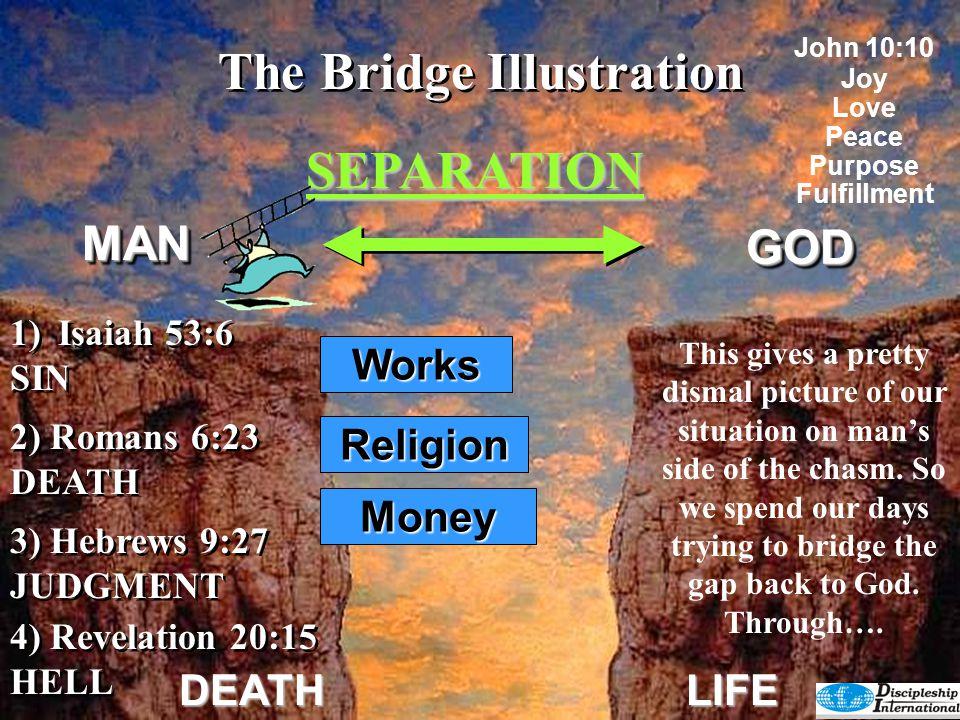 The Bridge Illustration SEPARATION GODGOD DEATHLIFE Works Religion Money 4) Revelation 20:15 HELL 4) Revelation 20:15 HELL 2) Romans 6:23 DEATH 3) Heb