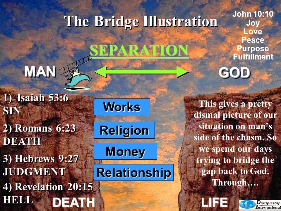 The Bridge Illustration SEPARATION GODGOD DEATHLIFE Works Religion Money Relationship 4) Revelation 20:15 HELL 4) Revelation 20:15 HELL 2) Romans 6:23