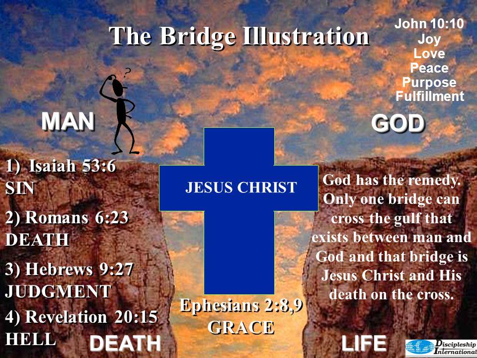The Bridge Illustration GODGOD DEATHLIFE Ephesians 2:8,9 GRACE Ephesians 2:8,9 GRACE God has the remedy. Only one bridge can cross the gulf that exist
