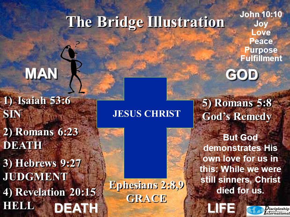The Bridge Illustration GODGOD DEATHLIFE 5) Romans 5:8 God's Remedy 5) Romans 5:8 God's Remedy But God demonstrates His own love for us in this: While