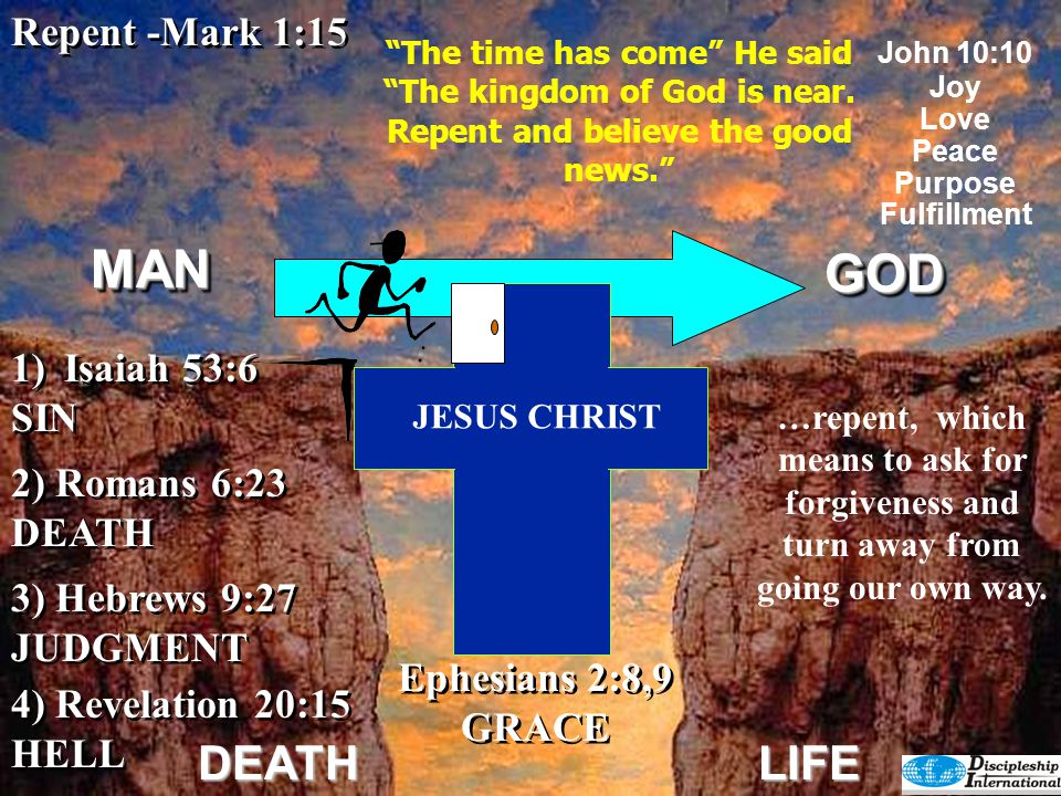 """GODGOD DEATHLIFE Repent -Mark 1:15 """"The time has come"""" He said """"The kingdom of God is near. Repent and believe the good news."""" 4) Revelation 20:15 HEL"""