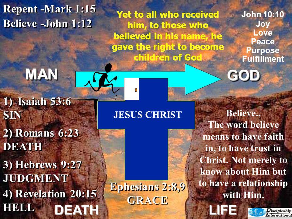 GODGOD DEATHLIFE Believe -John 1:12 Repent -Mark 1:15 4) Revelation 20:15 HELL 4) Revelation 20:15 HELL 2) Romans 6:23 DEATH 3) Hebrews 9:27 JUDGMENT