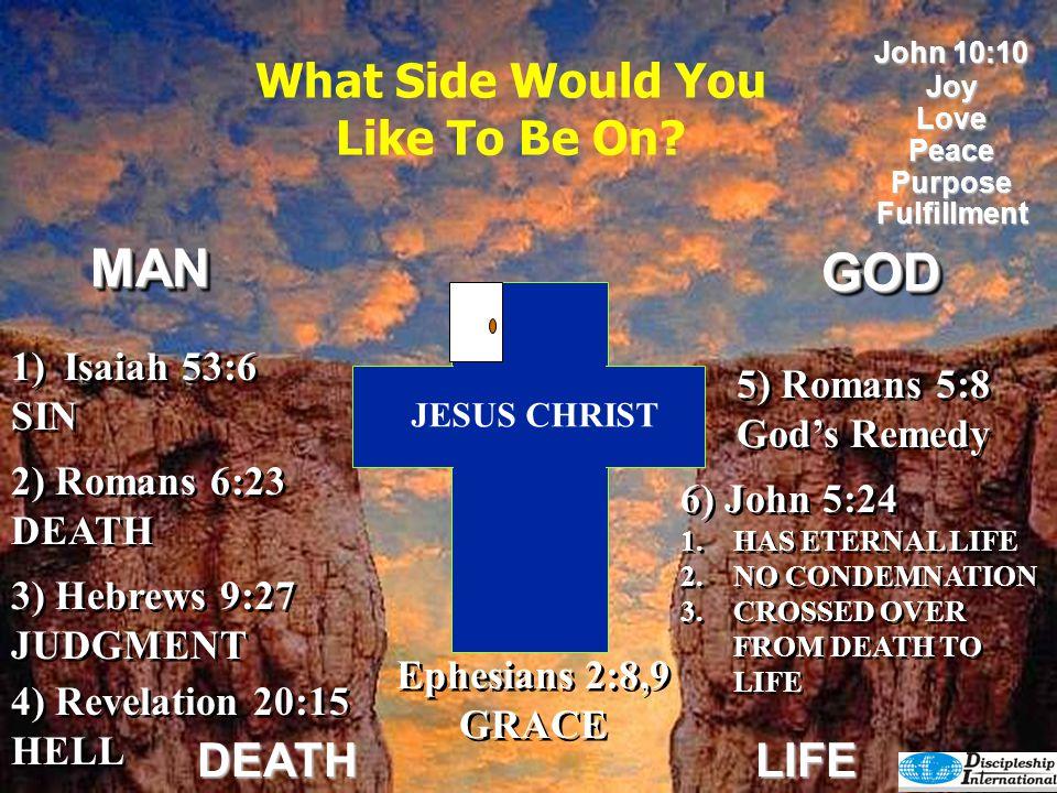 GODGOD DEATHLIFE 5) Romans 5:8 God's Remedy 5) Romans 5:8 God's Remedy 4) Revelation 20:15 HELL 4) Revelation 20:15 HELL 2) Romans 6:23 DEATH 3) Hebre