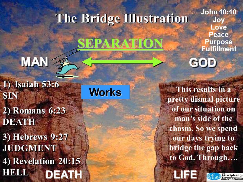 The Bridge Illustration SEPARATION GODGOD DEATHLIFE Works 4) Revelation 20:15 HELL 4) Revelation 20:15 HELL 2) Romans 6:23 DEATH 3) Hebrews 9:27 JUDGM