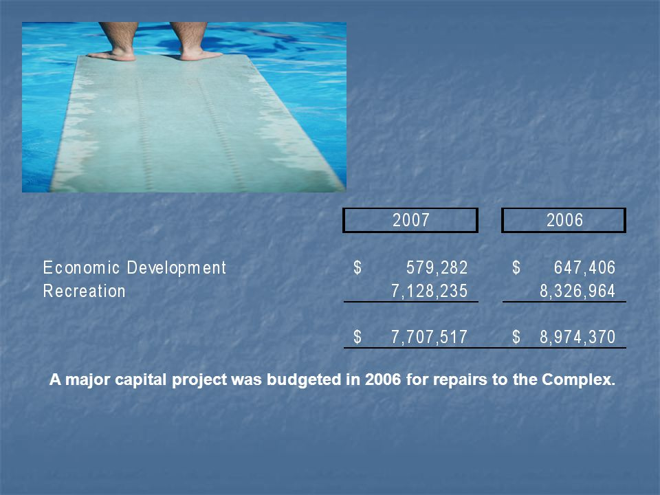 A major capital project was budgeted in 2006 for repairs to the Complex.