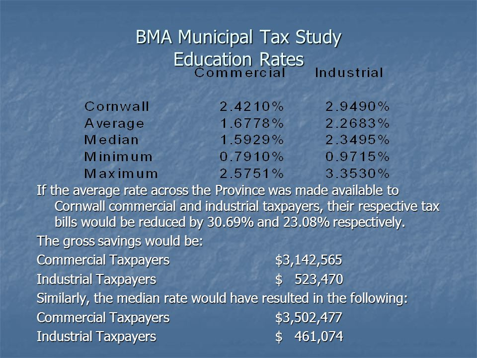 BMA Municipal Tax Study Education Rates If the average rate across the Province was made available to Cornwall commercial and industrial taxpayers, their respective tax bills would be reduced by 30.69% and 23.08% respectively.