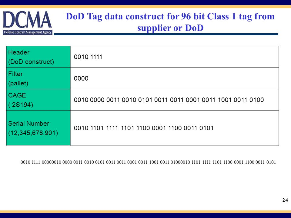 24 DoD Tag data construct for 96 bit Class 1 tag from supplier or DoD Header (DoD construct) 0010 1111 Filter (pallet) 0000 CAGE ( 2S194) 0010 0000 00