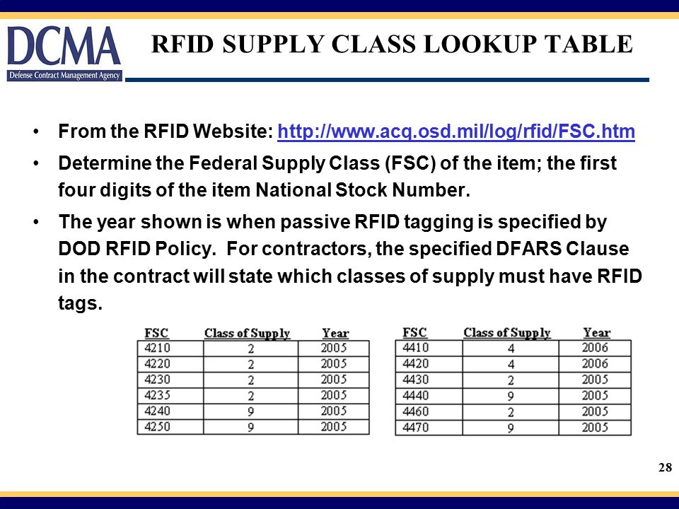 28 RFID SUPPLY CLASS LOOKUP TABLE From the RFID Website: http://www.acq.osd.mil/log/rfid/FSC.htm Determine the Federal Supply Class (FSC) of the item;