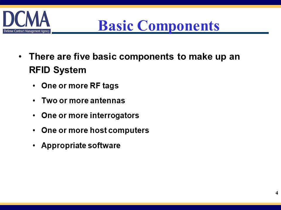5 RFID Operations Tag