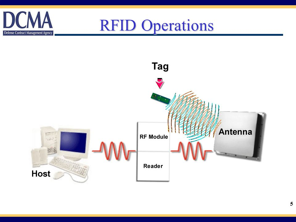 16 DOD RFID Policy—Passive Tags Phase 2 (2006) - Passive RFID tags on cases and pallets shipped to specified DoD receiving points, including all the Defense Distribution Depots, for the following items : Class I - Subsistence limited to Packaged Operational rations Class II - Clothing, individual equipment, tentage, organizational tool kits, hand tools, and administrative and housekeeping supplies and equipment Class IIIP – Packaged petroleum fuels, lubricants, hydraulic and insulating oils, preservatives, liquid and gas, bulk chemical products, coolants, de-icer and antifreeze compounds, components and additives of petroleum and chemical products, and coal Class IV - Construction materiel including installed equipment and all fortification and barrier materiel Class VI - Personal demand items such as snack foods, beverages, cigarettes, soap, toothpaste, writing materiel, cameras, batteries, and other nonmilitary sale items Class VIII - Medical Materials (except Pharmaceuticals) Class IX - Repair parts and components including kits, assemblies and subassemblies, reparable and consumable items required for maintenance support of all equipment, excluding medical-peculiar repair parts