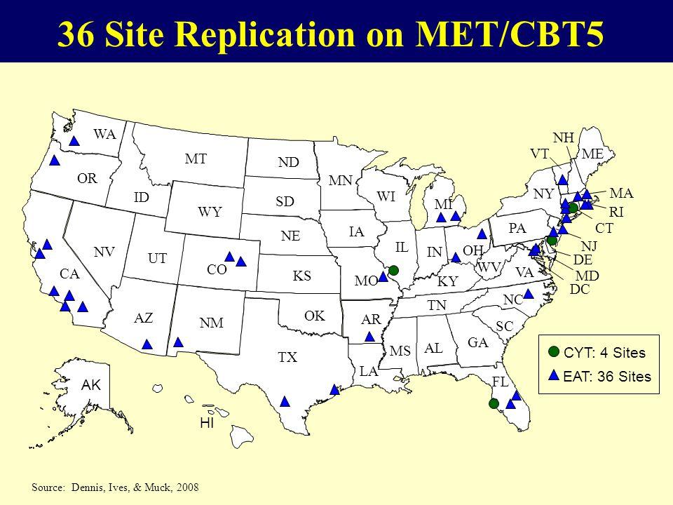 58 36 Site Replication on MET/CBT5 AK AL AR AZ CA CO CT DC DE FL GA HI IA ID IL IN KS KY LA MA MD ME MI MN MO MS MT NC ND NE NH NJ NM NV NY OH OK OR PA RI SC SD TN TX UT VA VT WA WI WV WY CYT: 4 Sites EAT: 36 Sites Source: Dennis, Ives, & Muck, 2008