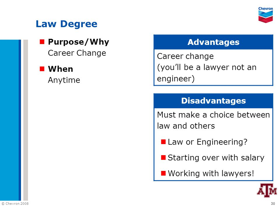 © Chevron 2008 30 Law Degree Purpose/Why Career Change When Anytime Advantages Career change (you'll be a lawyer not an engineer) Disadvantages Must make a choice between law and others Law or Engineering.