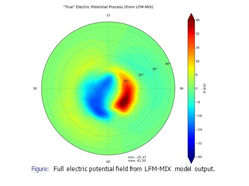 Figure: Full electric potential field from LFM-MIX model output.