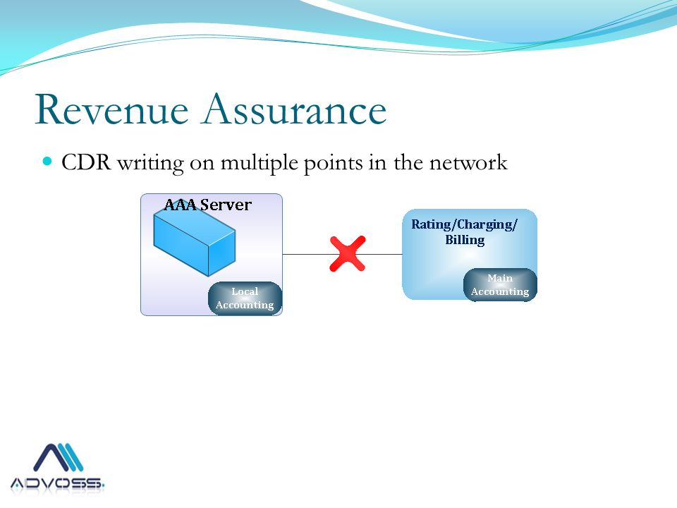 Revenue Assurance CDR writing on multiple points in the network