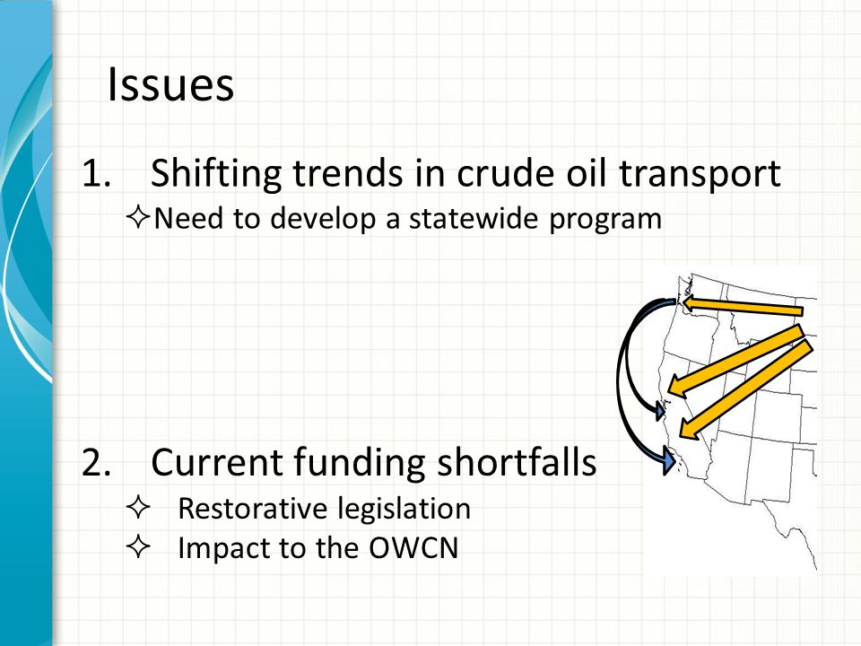 Issues 1.Shifting trends in crude oil transport  Need to develop a statewide program 2.Current funding shortfalls  Restorative legislation  Impact to the OWCN