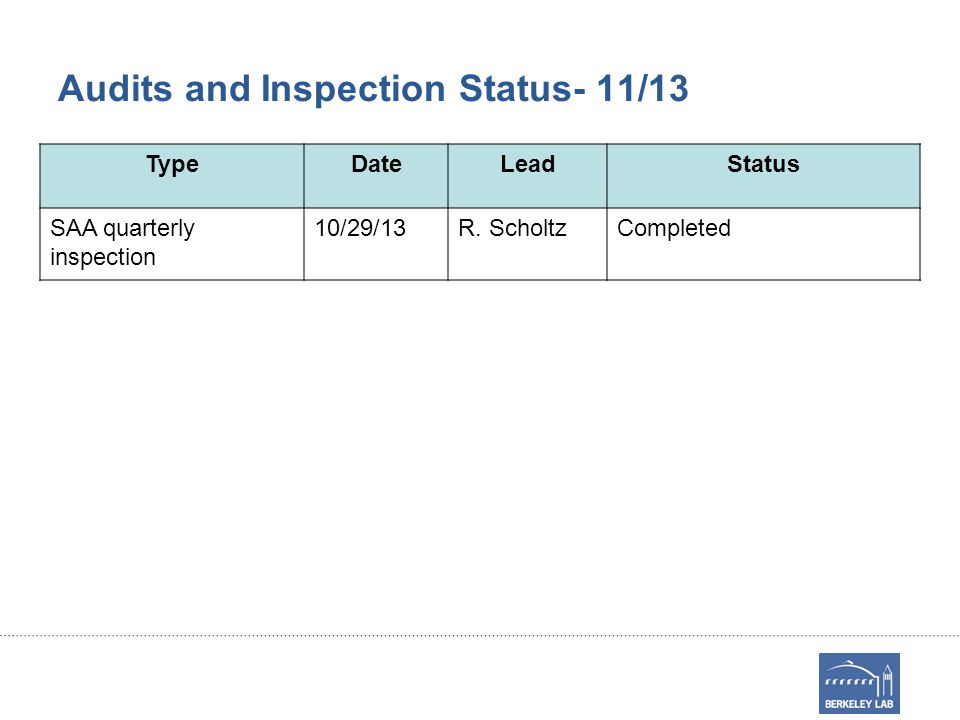 Audits and Inspection Status- 11/13 TypeDateLeadStatus SAA quarterly inspection 10/29/13R. ScholtzCompleted