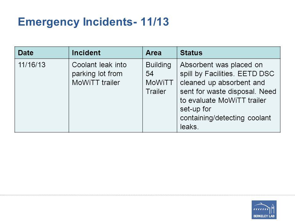 Emergency Incidents- 11/13 DateIncidentAreaStatus 11/16/13Coolant leak into parking lot from MoWiTT trailer Building 54 MoWiTT Trailer Absorbent was p