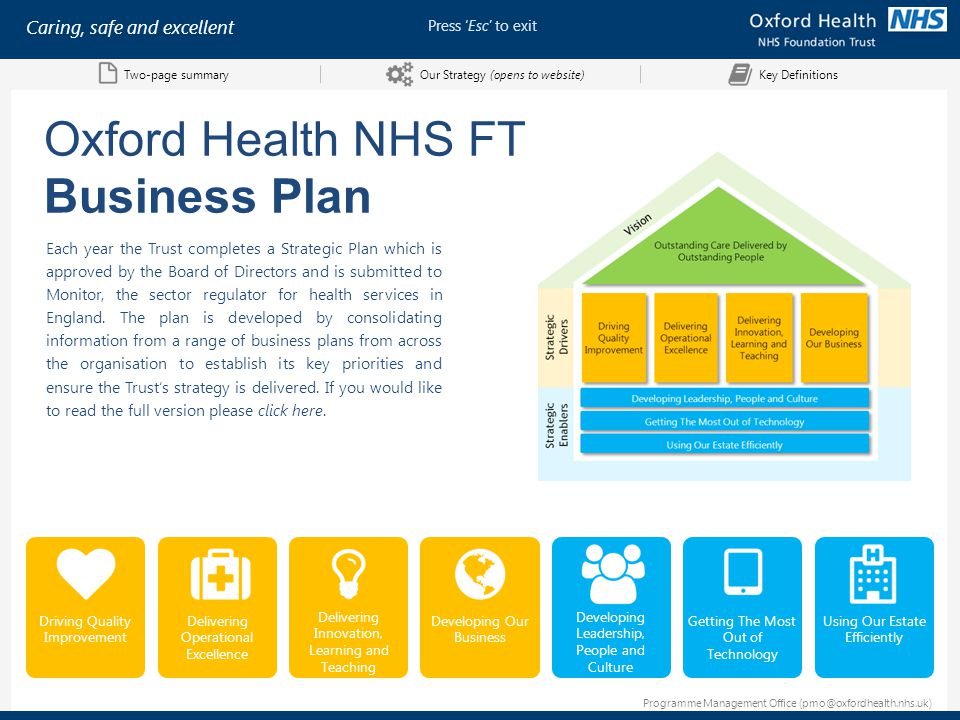 Programme Management Office (pmo@oxfordhealth.nhs.uk) Driving Quality Improvement Delivering Operational Excellence Delivering Innovation, Learning an