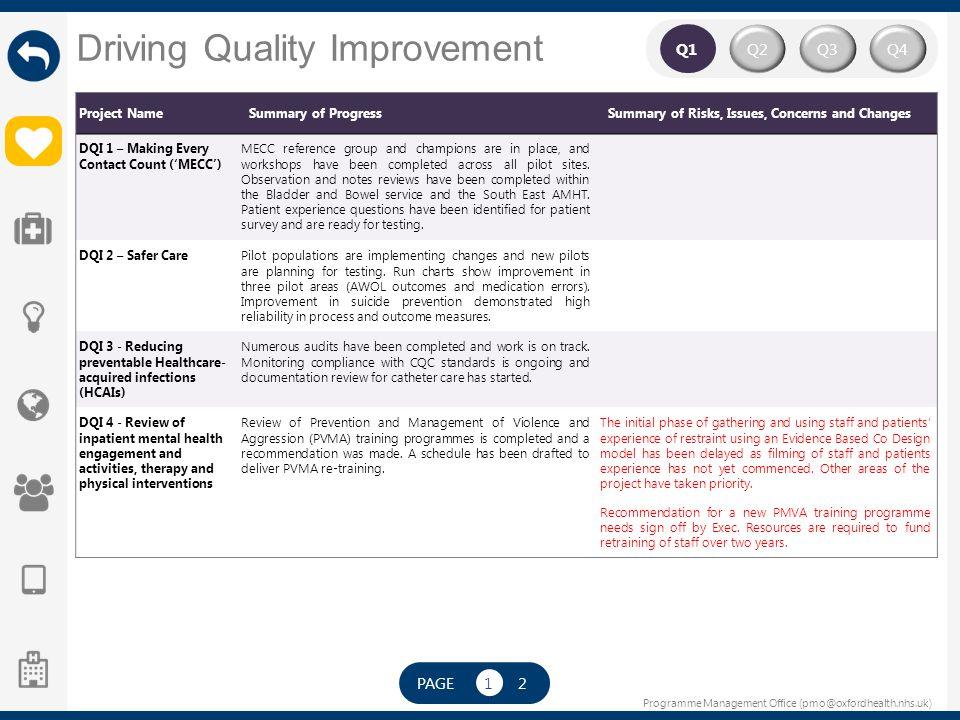 Programme Management Office (pmo@oxfordhealth.nhs.uk) Driving Quality Improvement Q2Q4Q3 Q1 PAGE 12 Project NameSummary of ProgressSummary of Risks, I