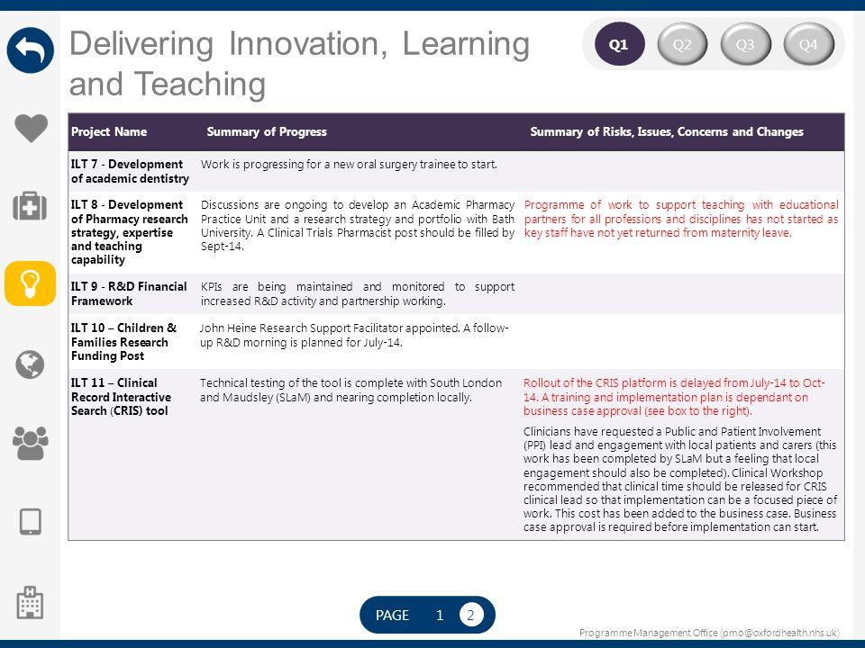 Programme Management Office (pmo@oxfordhealth.nhs.uk) Q2Q4Q3 Q1 Project NameSummary of ProgressSummary of Risks, Issues, Concerns and Changes ILT 7 -