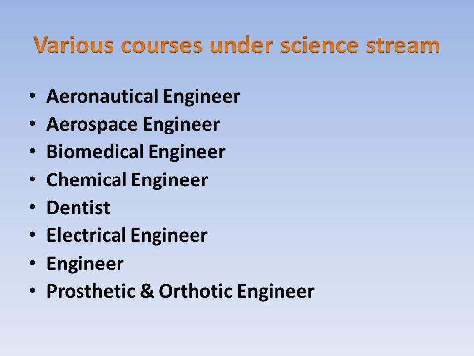 Aeronautical Engineer Aerospace Engineer Biomedical Engineer Chemical Engineer Dentist Electrical Engineer Engineer Prosthetic & Orthotic Engineer